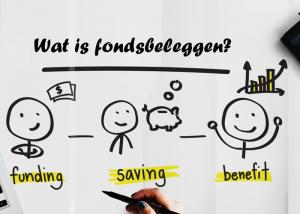 uitleg fondsbeleggen